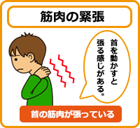むちうち・肩の痛み